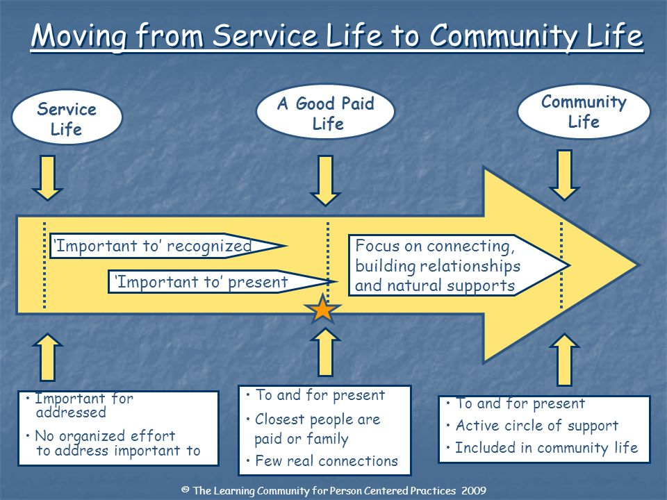 © The Learning Community for Person Centered Practices 2009