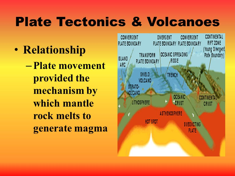 describe the relationship between earthquakes and volcanoes plate tectonics