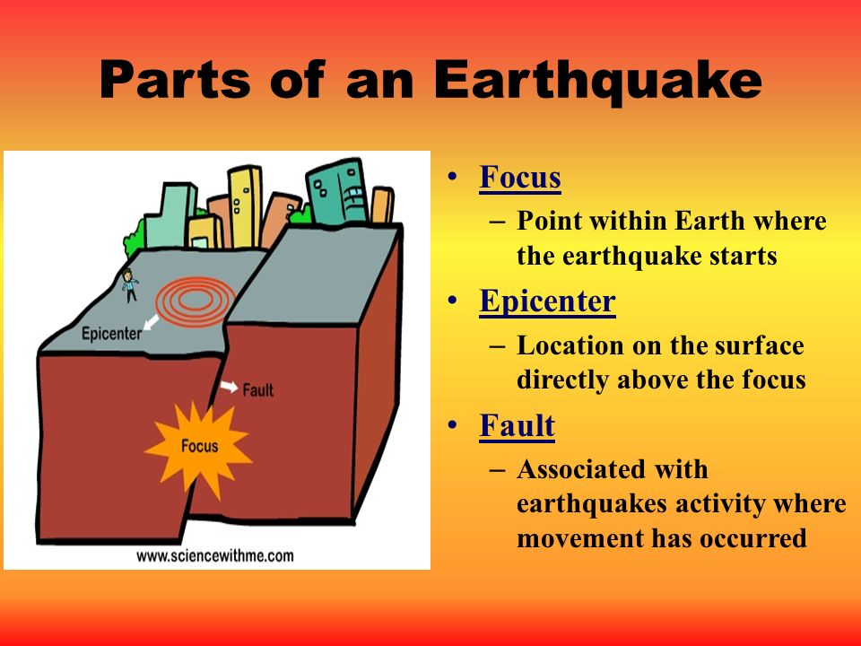 volcanoes and earthquakes ppt video online download. Black Bedroom Furniture Sets. Home Design Ideas