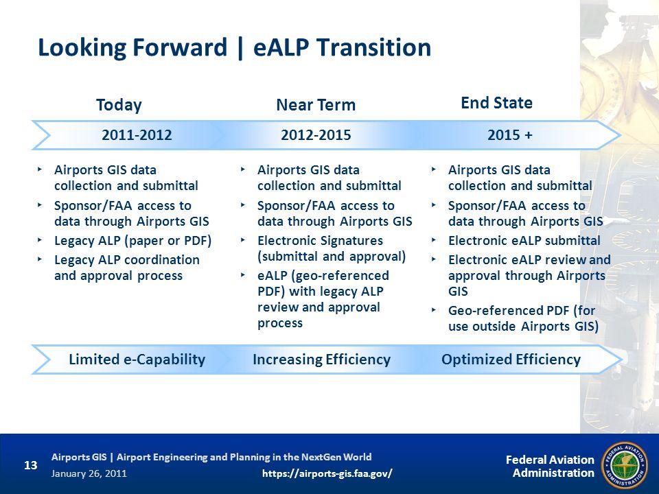 Looking Forward | eALP Transition