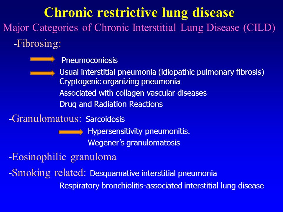 lung diseases associated with smoking essay Essay discusses cause and effects of smoking text or call: (424) 294 - 8967  there are numerous harmful as well as dangerous effects related with smoking carbon monoxide and nicotine in cigarette smoking has been related with several adverse impacts on lungs and heart  lung-diseases and heart failure.