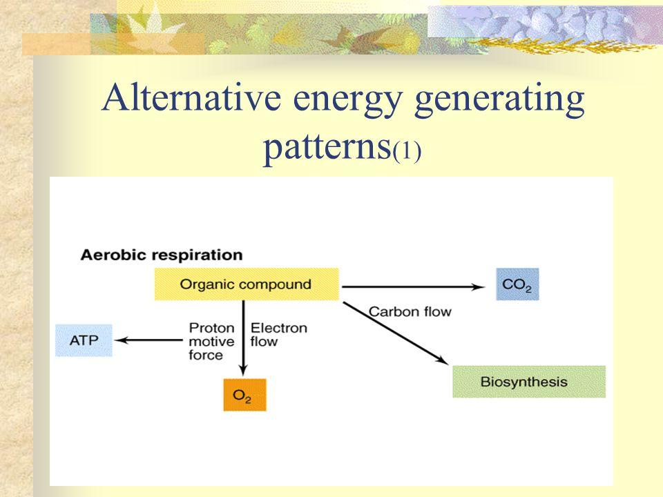 Alternative energy generating patterns(1)