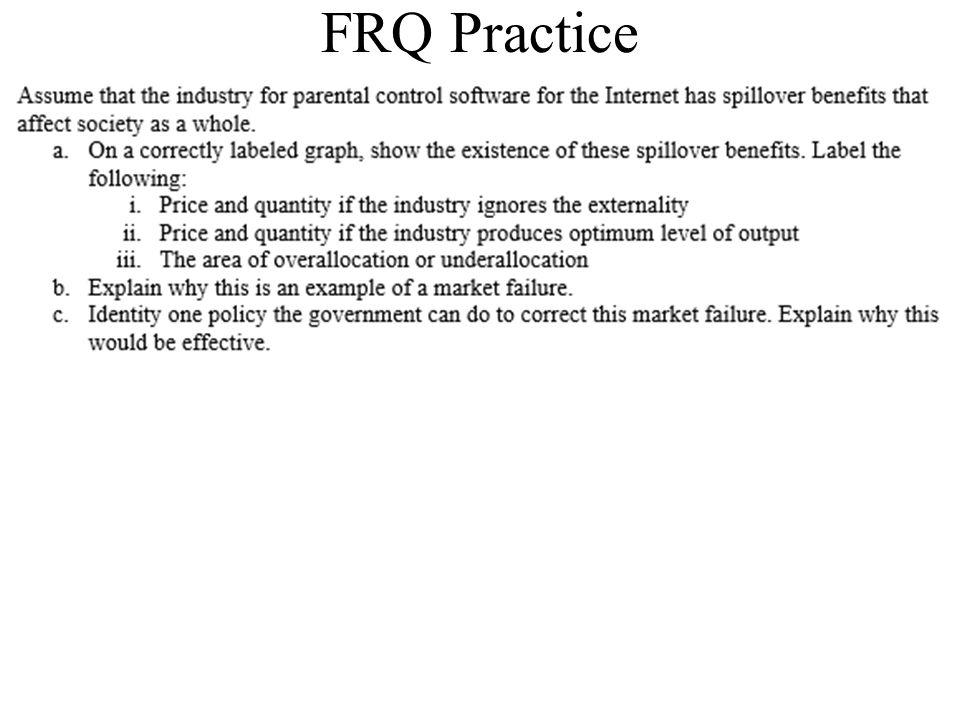 FRQ Practice Unit 6: Market Failure AP Micro