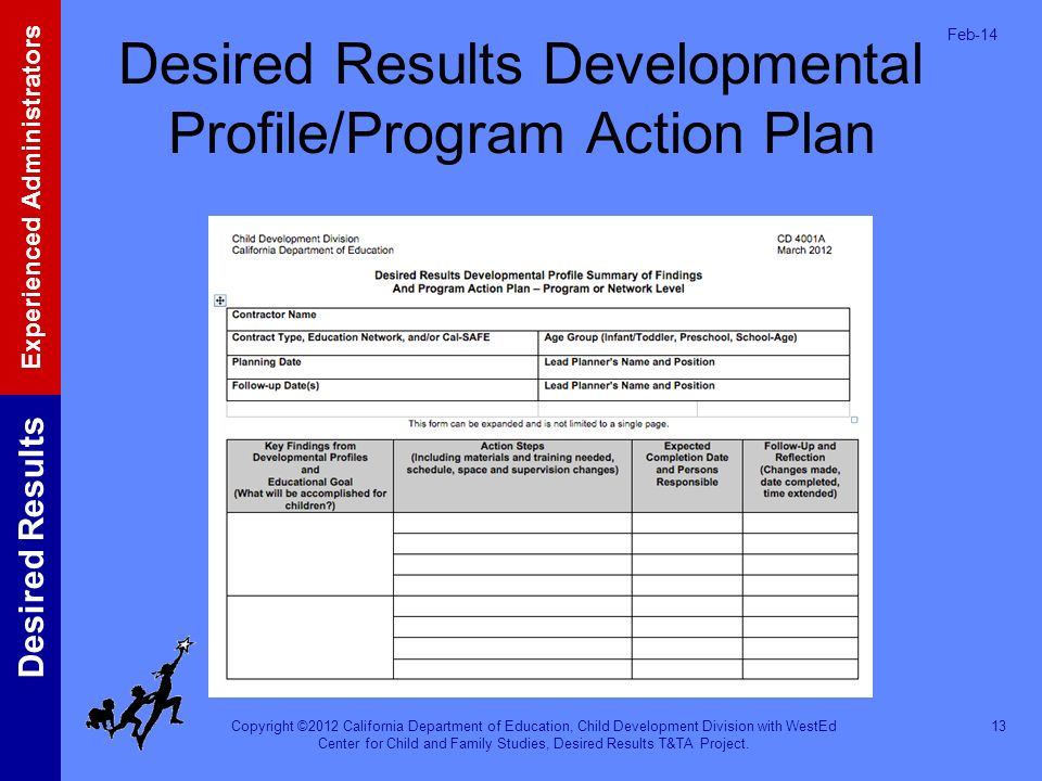 Desired Results Developmental Profile/Program Action Plan