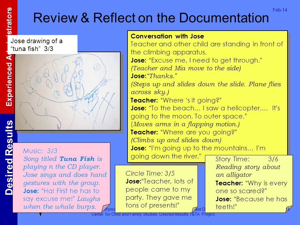 Review & Reflect on the Documentation