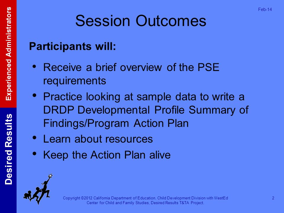 Session Outcomes Participants will:
