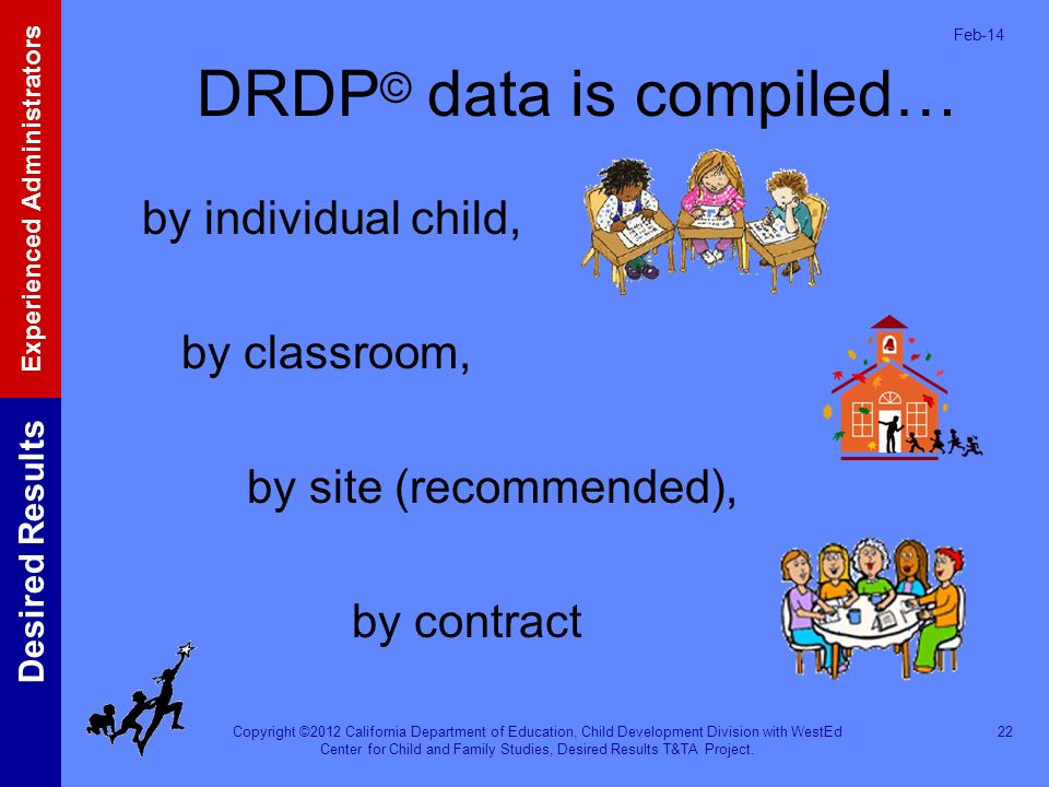 DRDP© data is compiled…