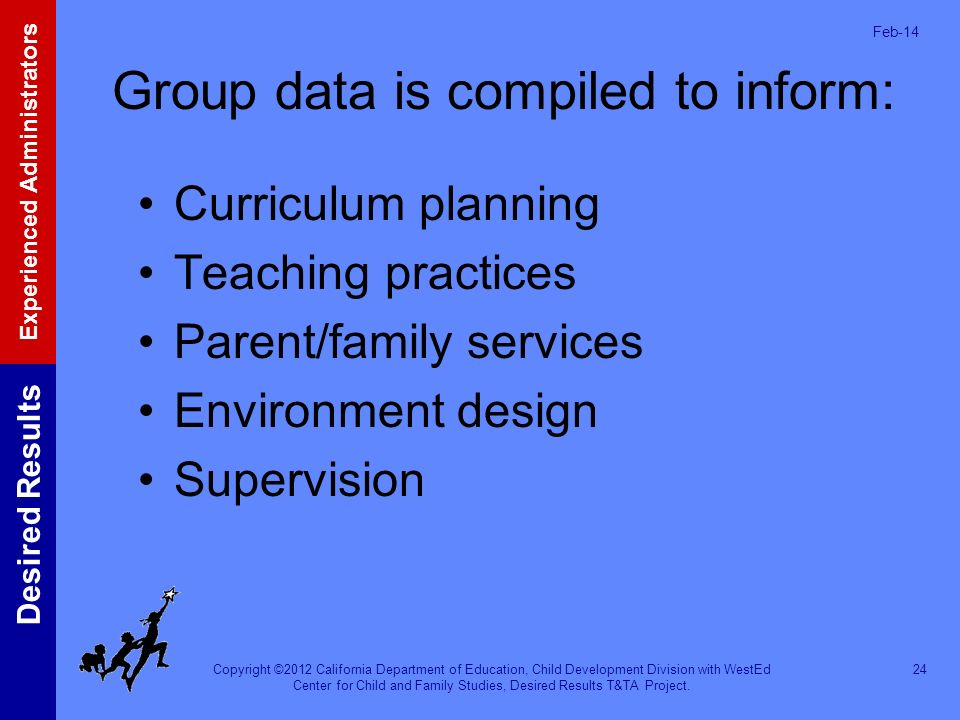 Group data is compiled to inform: