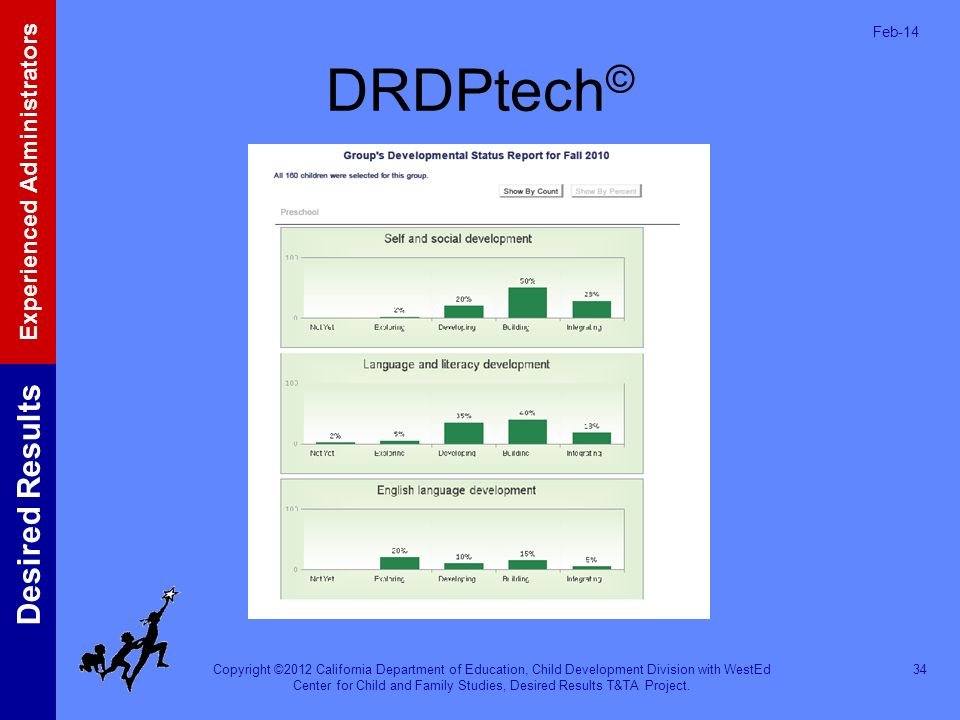 Mar-17 DRDPtech© This is an example of one type of report available through DRDPtech.