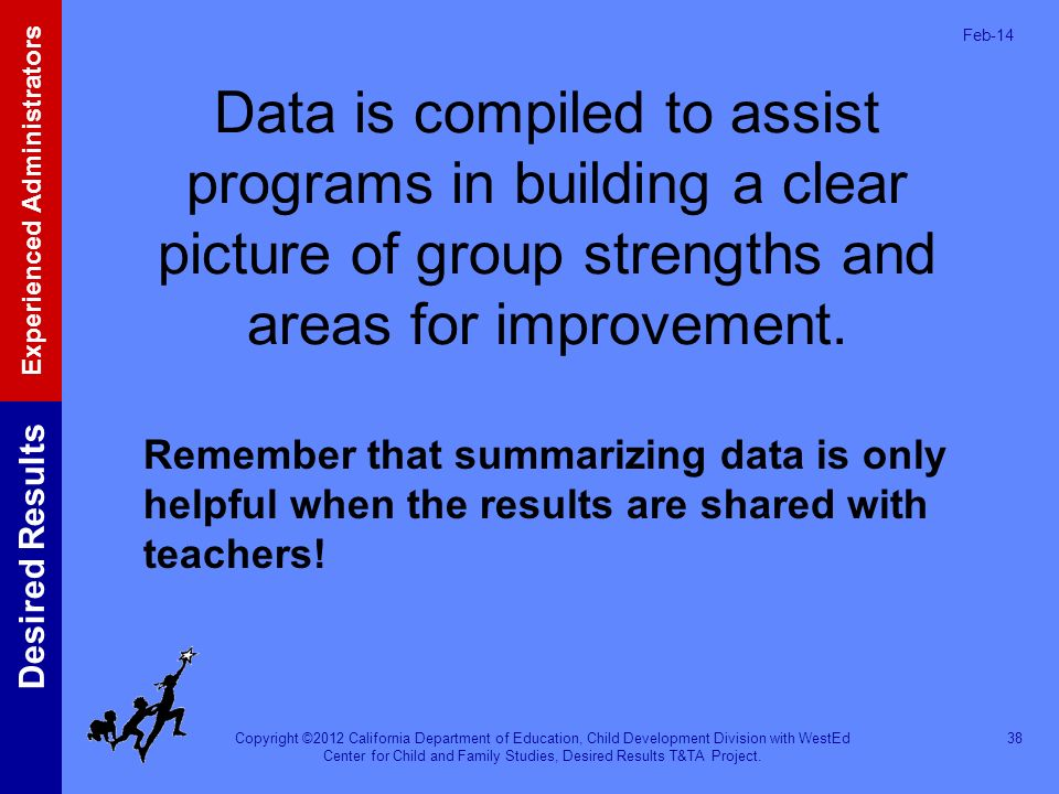 Mar-17 Data is compiled to assist programs in building a clear picture of group strengths and areas for improvement.