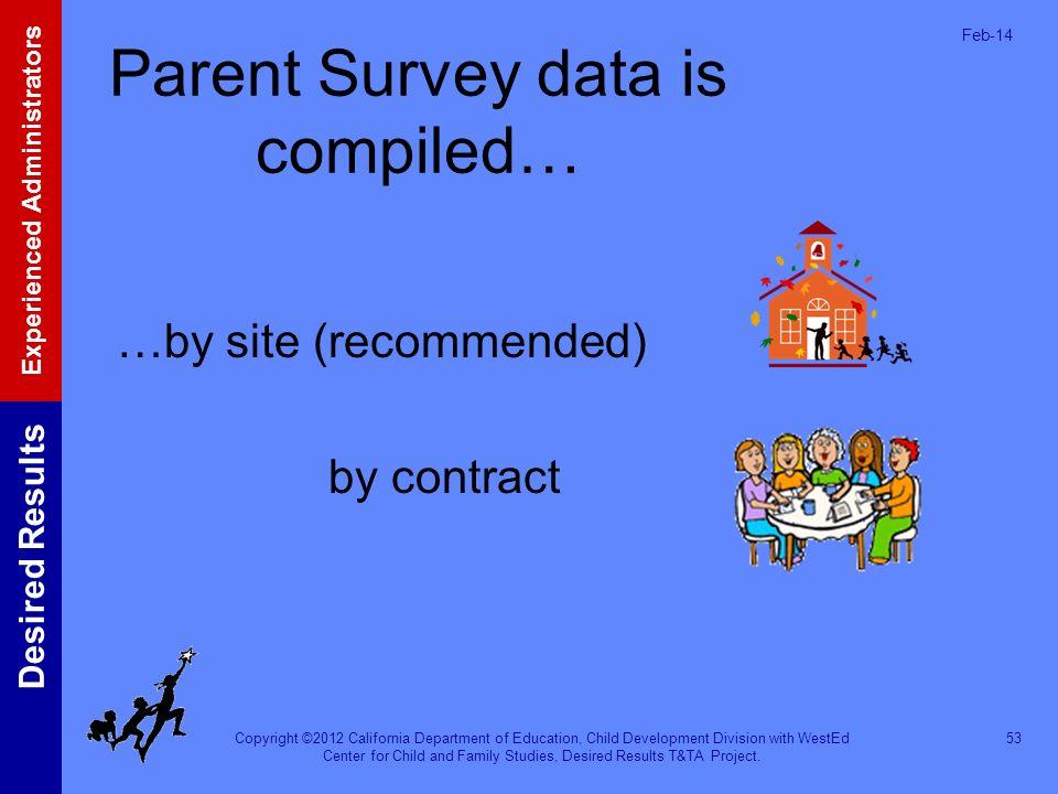 Parent Survey data is compiled…