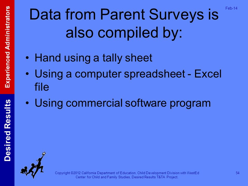 Data from Parent Surveys is also compiled by: