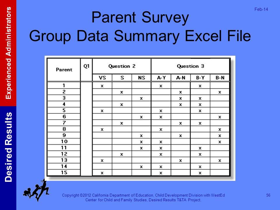 Parent Survey Group Data Summary Excel File