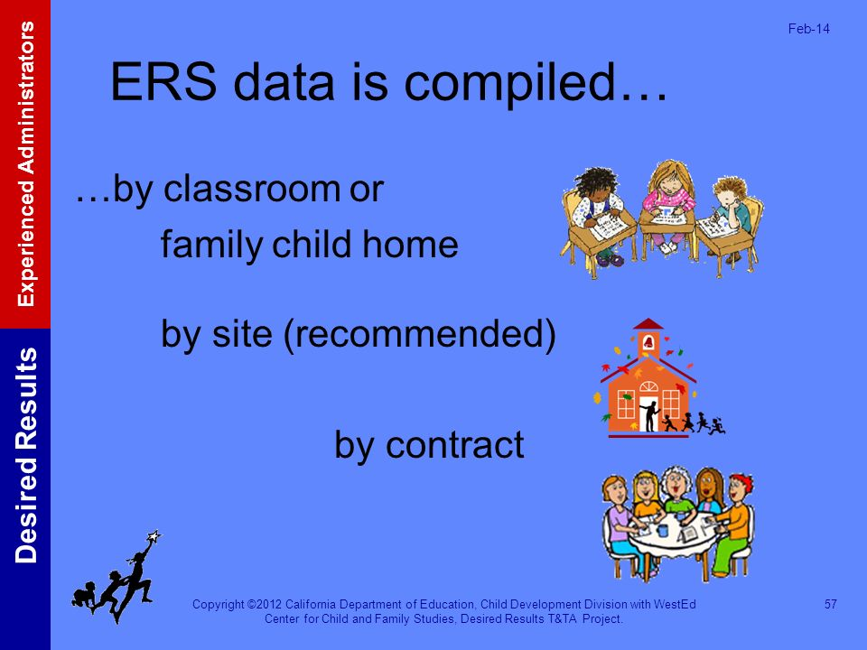 ERS data is compiled… …by classroom or family child home