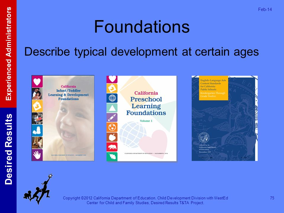 Foundations Describe typical development at certain ages