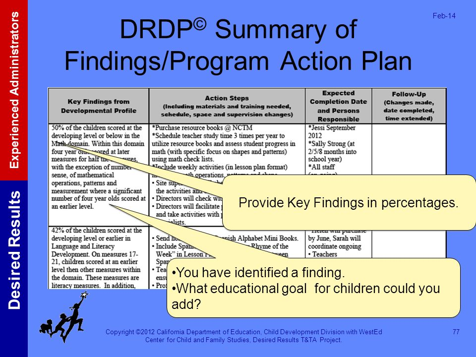 DRDP© Summary of Findings/Program Action Plan