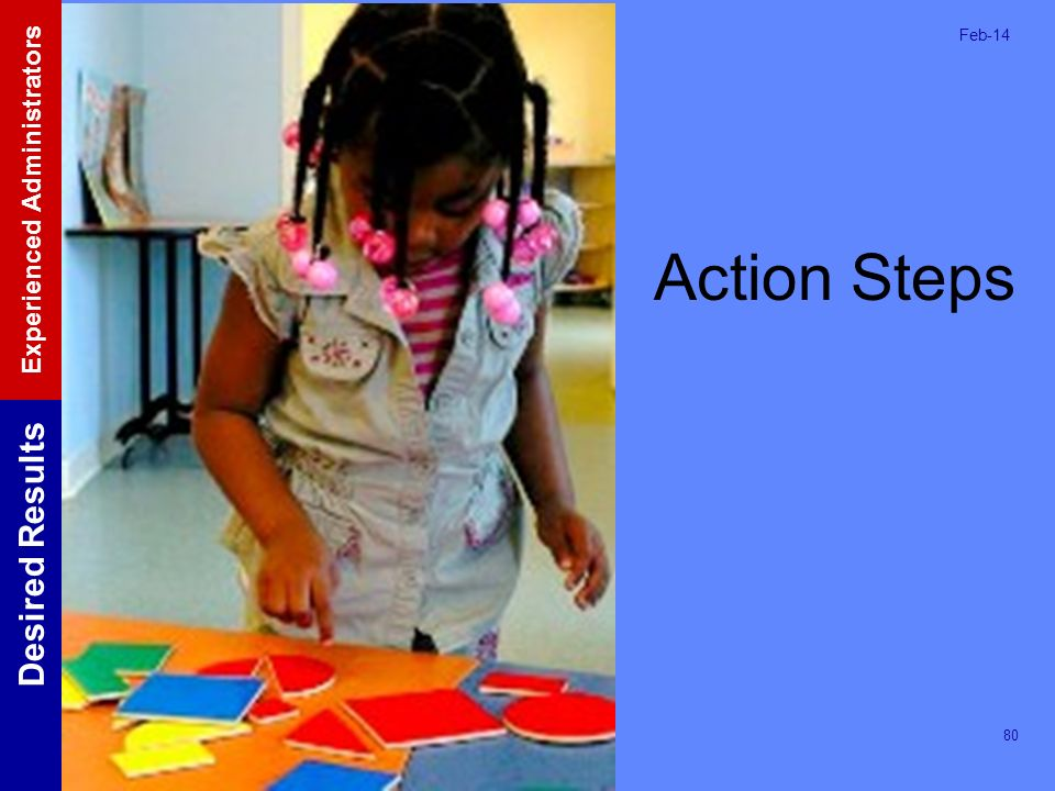 Action Steps Mar-17 Display the title screen.
