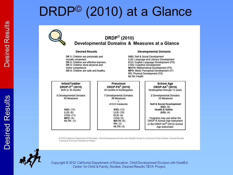 DRDP© (2010) at a Glance This is DRDP© (2010) at a Glance.
