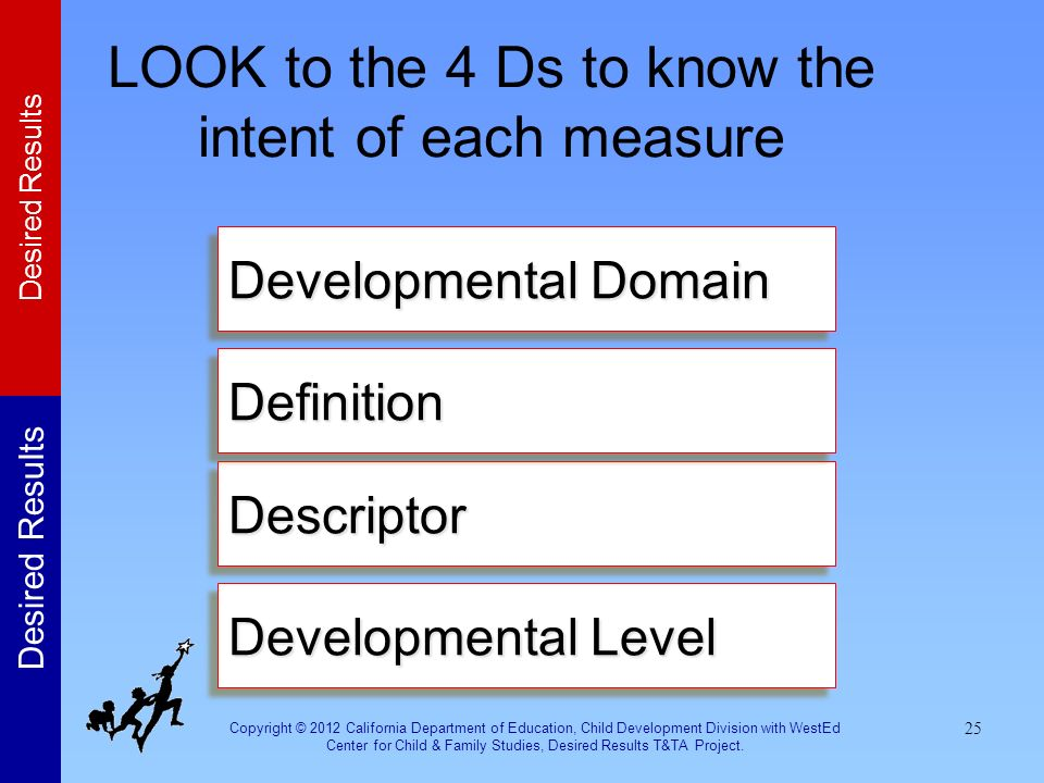 LOOK to the 4 Ds to know the intent of each measure