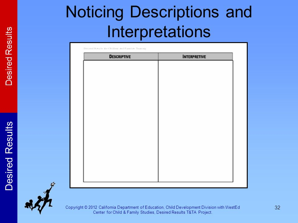 Noticing Descriptions and Interpretations