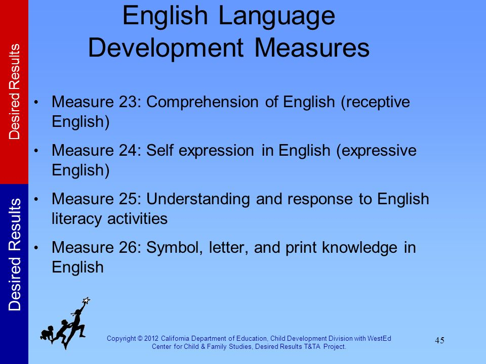 English Language Development Measures