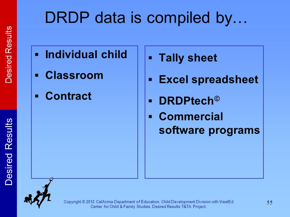 DRDP data is compiled by…