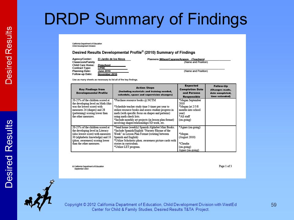 DRDP Summary of Findings