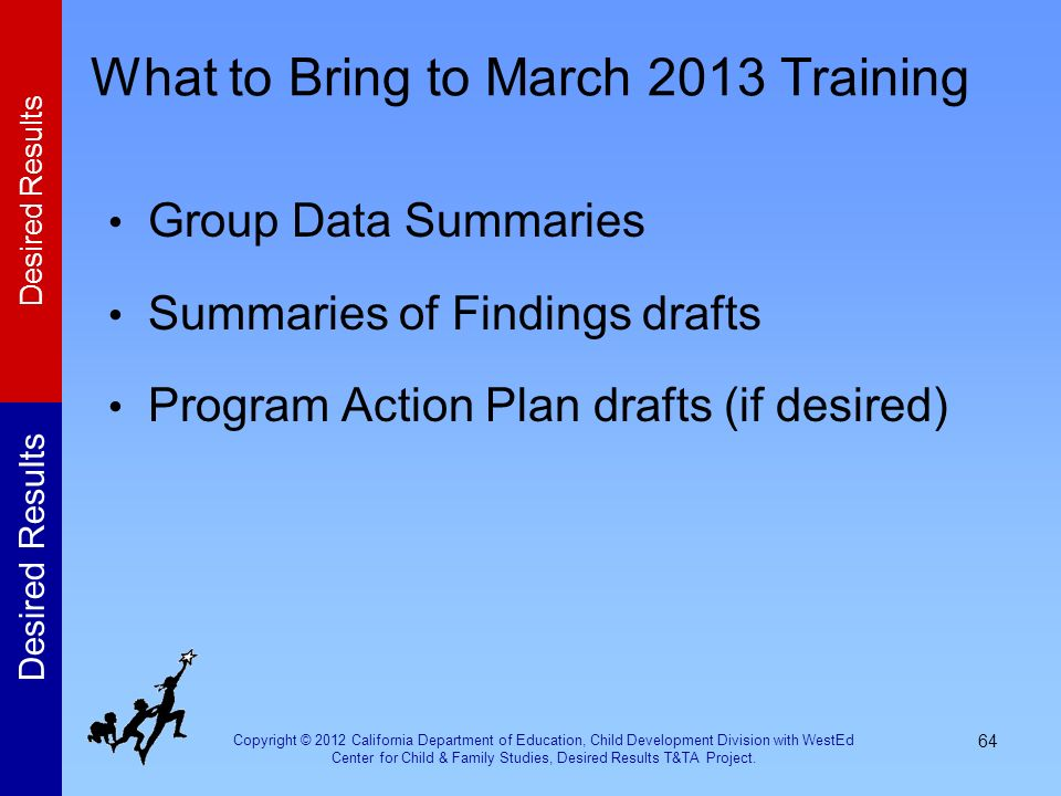 What to Bring to March 2013 Training
