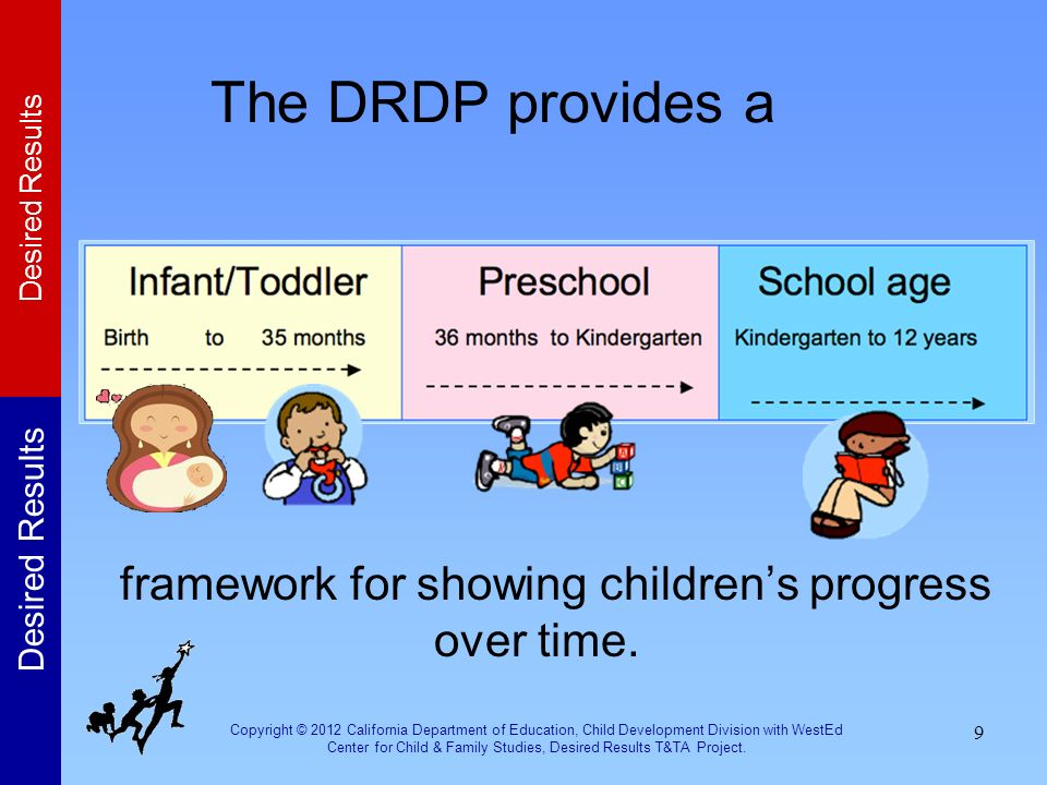 framework for showing children's progress over time.