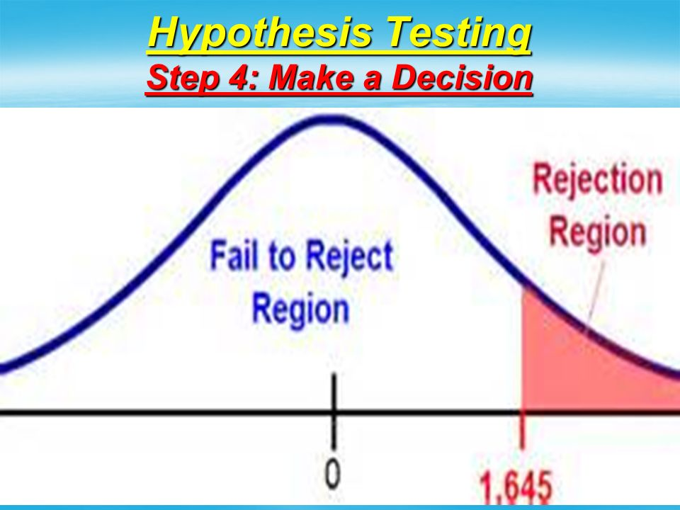 Hypothesis Testing Step 4: Make a Decision