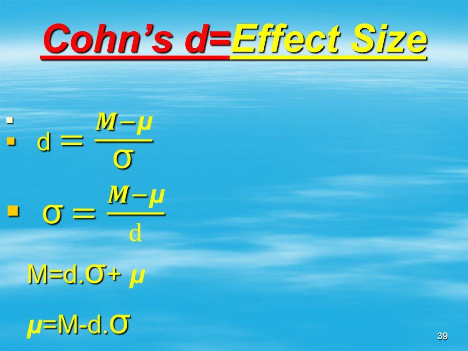 Cohn's d=Effect Size