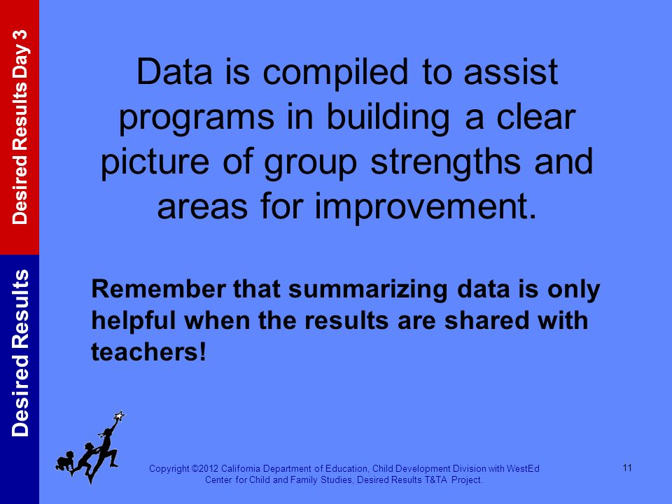 Data is compiled to assist programs in building a clear picture of group strengths and areas for improvement.