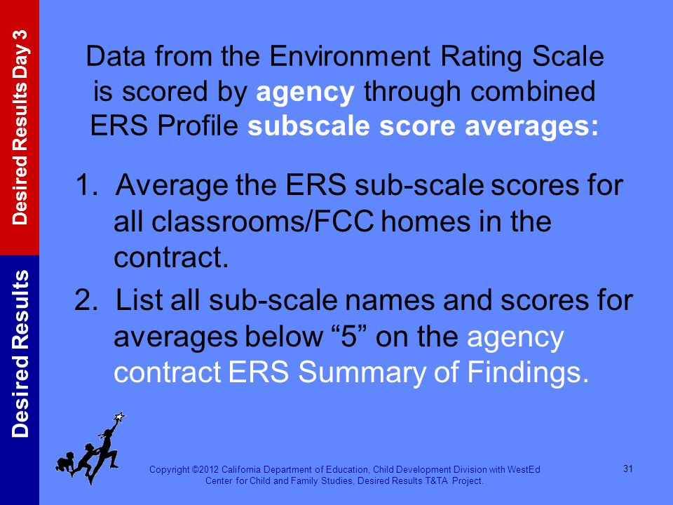 Data from the Environment Rating Scale is scored by agency through combined ERS Profile subscale score averages: