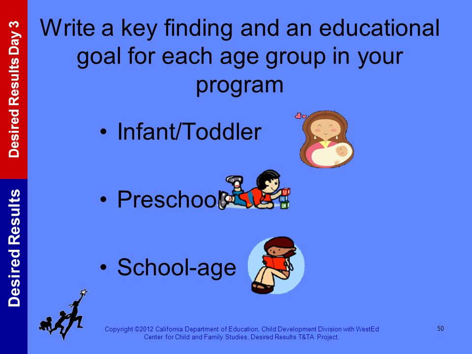 Write a key finding and an educational goal for each age group in your program