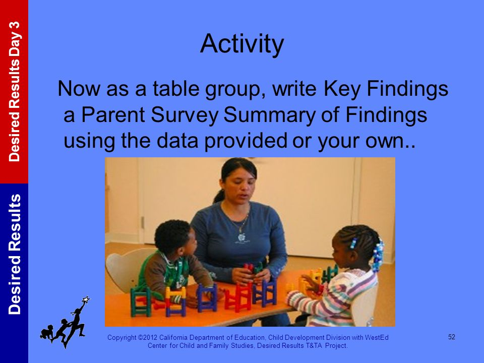 Activity Now as a table group, write Key Findings a Parent Survey Summary of Findings using the data provided or your own..