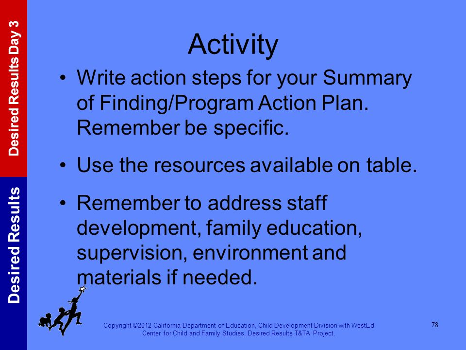 Activity Write action steps for your Summary of Finding/Program Action Plan. Remember be specific.