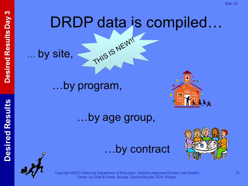 DRDP data is compiled… …by program, …by age group, …by contract