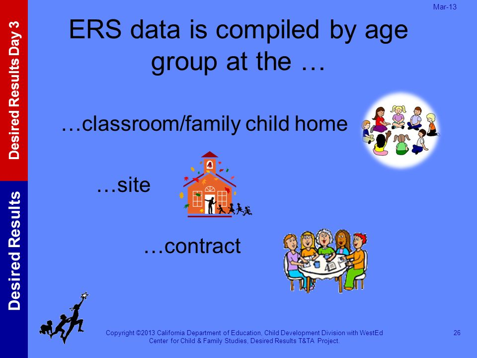 ERS data is compiled by age group at the …