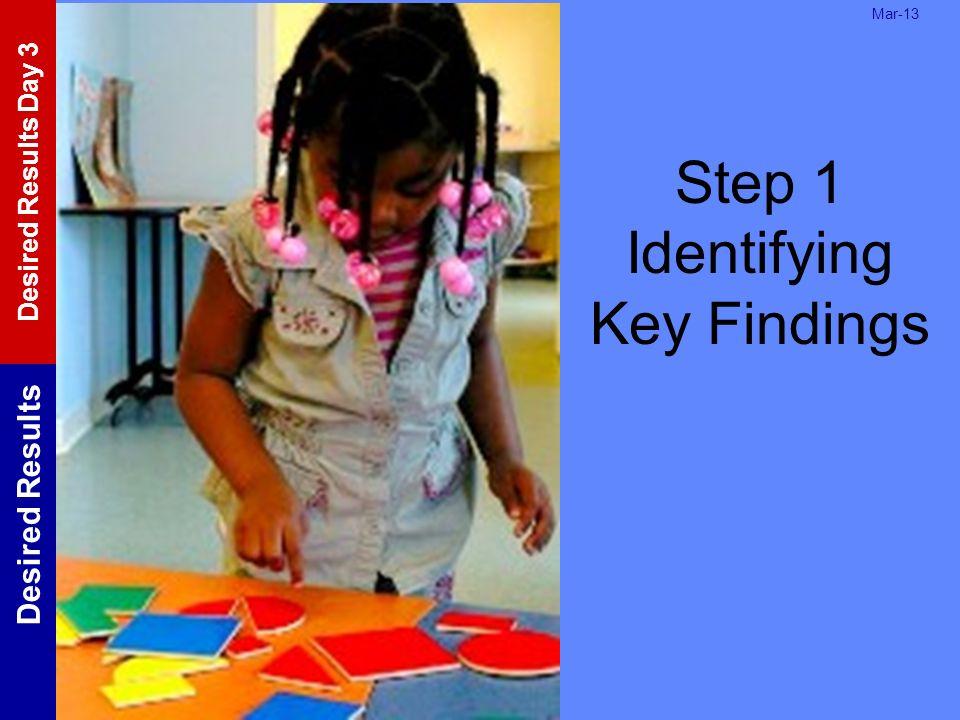 Step 1 Identifying Key Findings