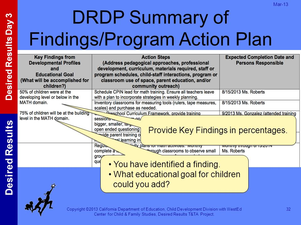 DRDP Summary of Findings/Program Action Plan