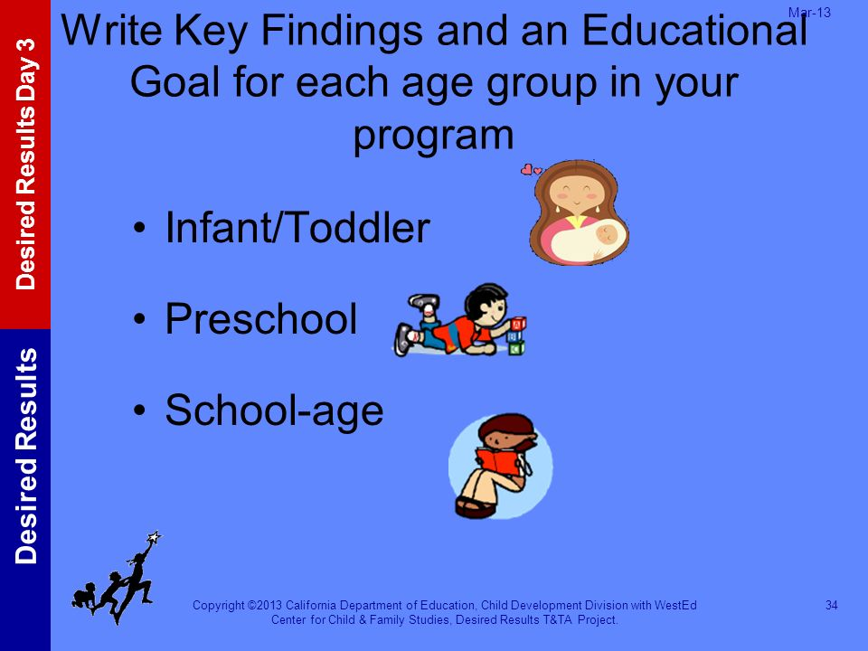 Mar-13 Write Key Findings and an Educational Goal for each age group in your program. Infant/Toddler.