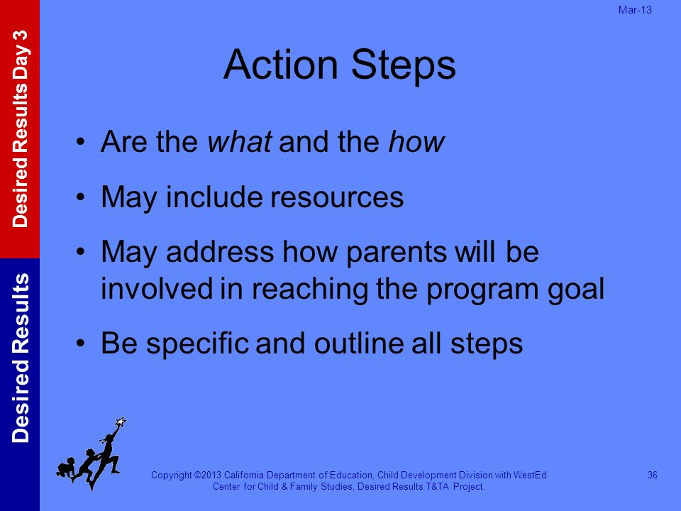 Action Steps Are the what and the how May include resources