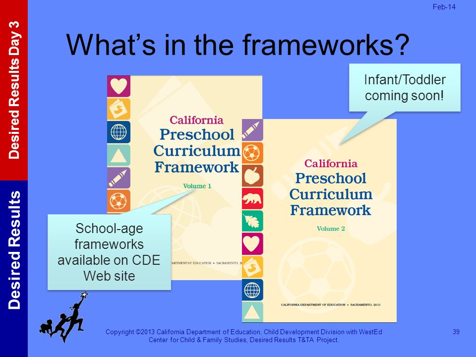 What's in the frameworks