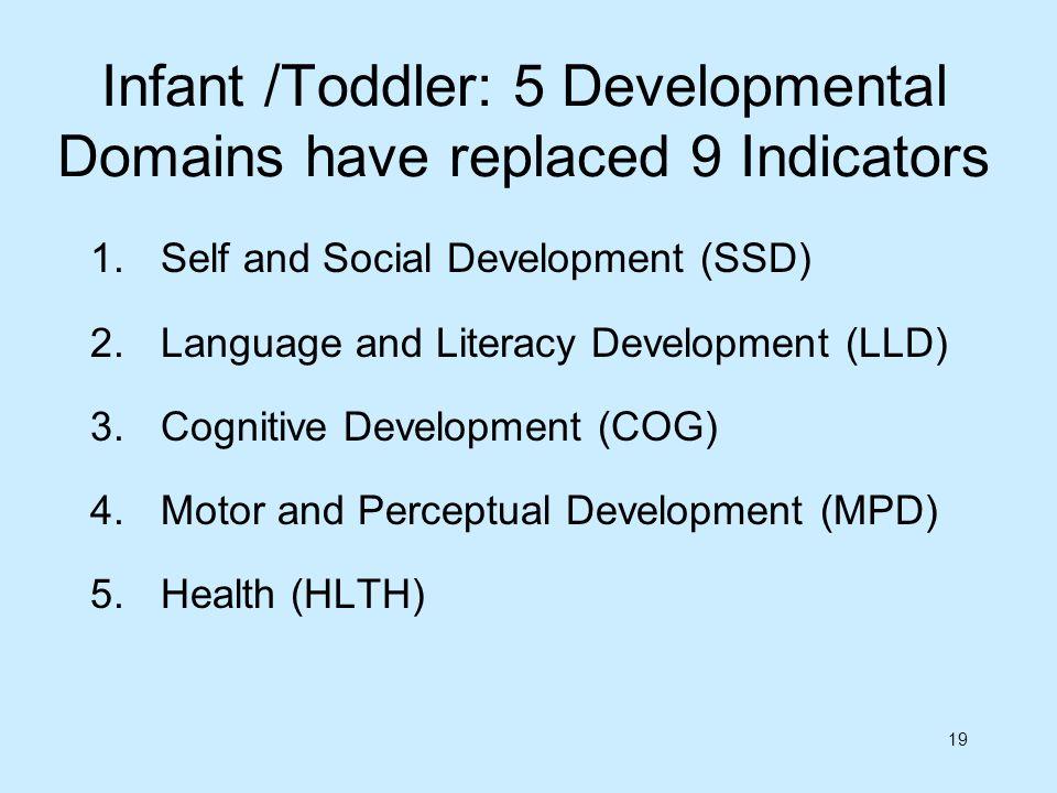 Infant /Toddler: 5 Developmental Domains have replaced 9 Indicators