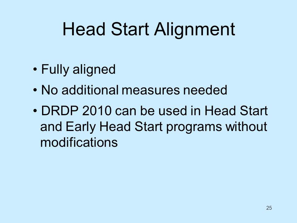 Head Start Alignment Fully aligned No additional measures needed