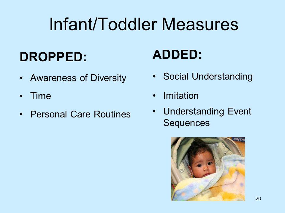 Infant/Toddler Measures