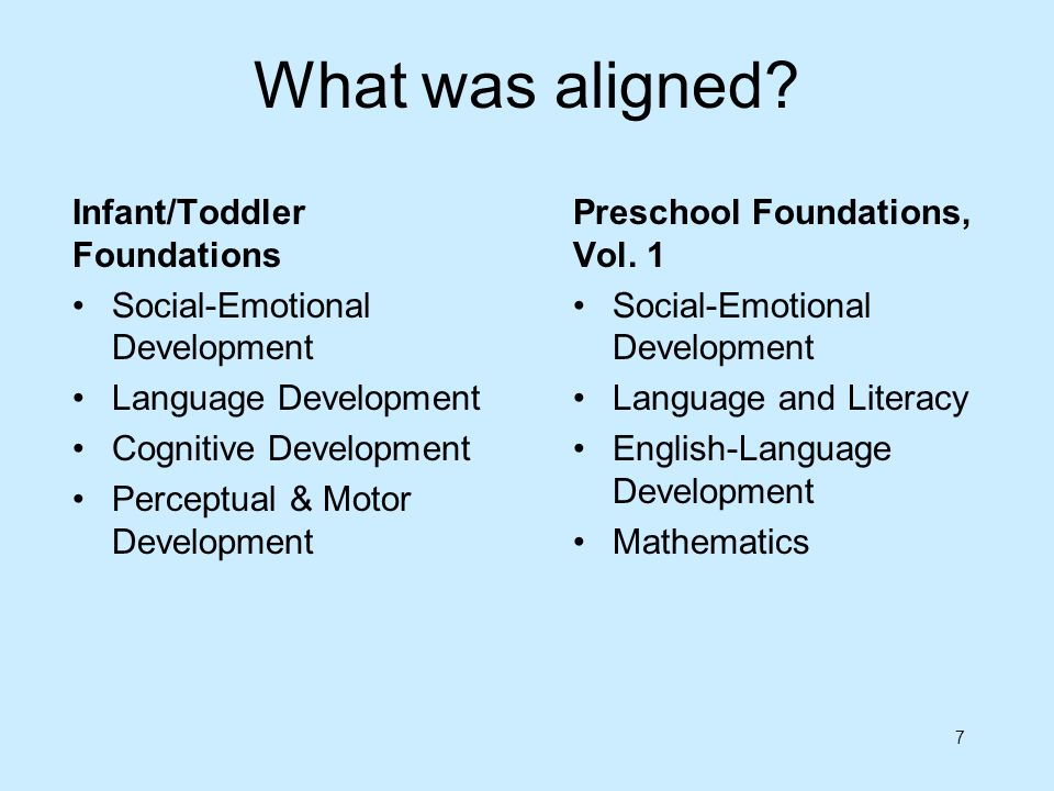 What was aligned Infant/Toddler Foundations