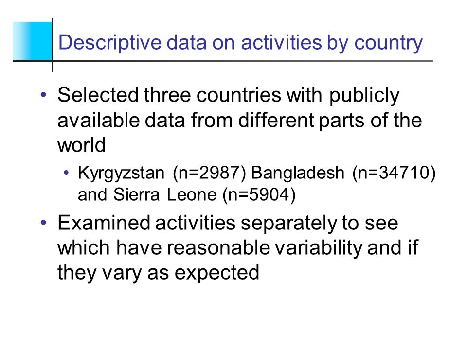 Descriptive data on activities by country
