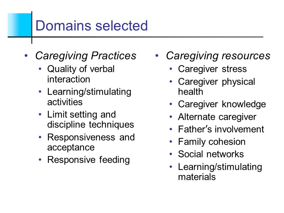 Domains selected Caregiving Practices Caregiving resources