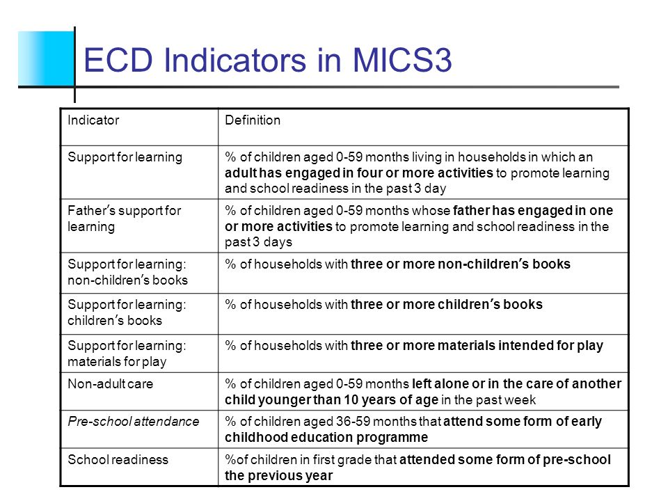 ECD Indicators in MICS3 Indicator Definition Support for learning